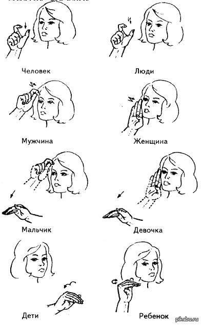 Язык жестов картинки с надписями на русском языке, картинки одежду