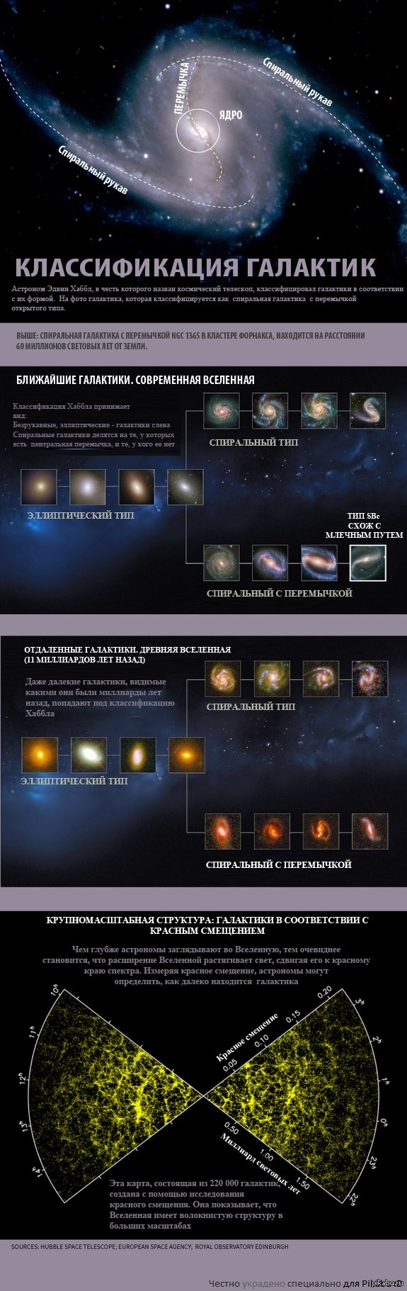 how galaxies are classified - 620×1965