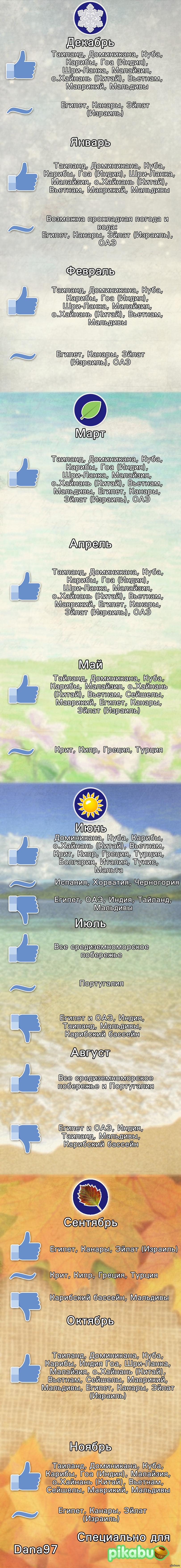 Любителям пляжного отдыха Для пикабушников-путешественников :)