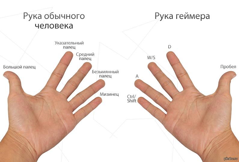 Безымянный палец правой руки фото