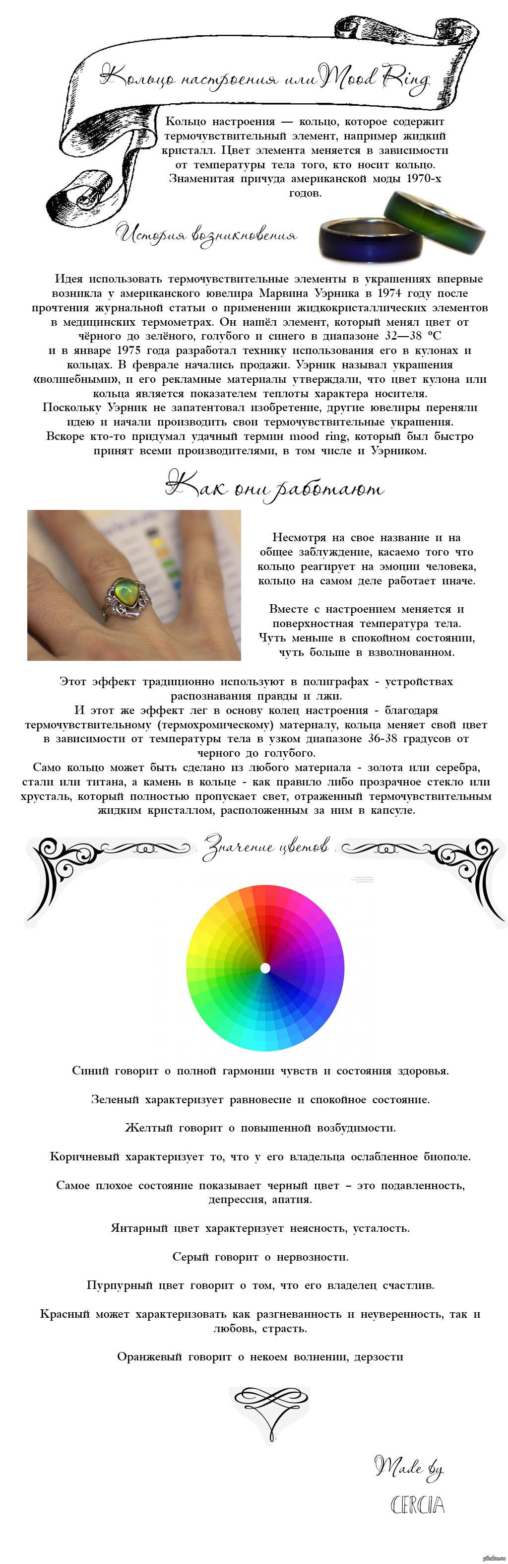 Цвета кольца настроения
